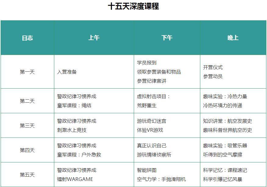 广州成长阡陌军事夏令营