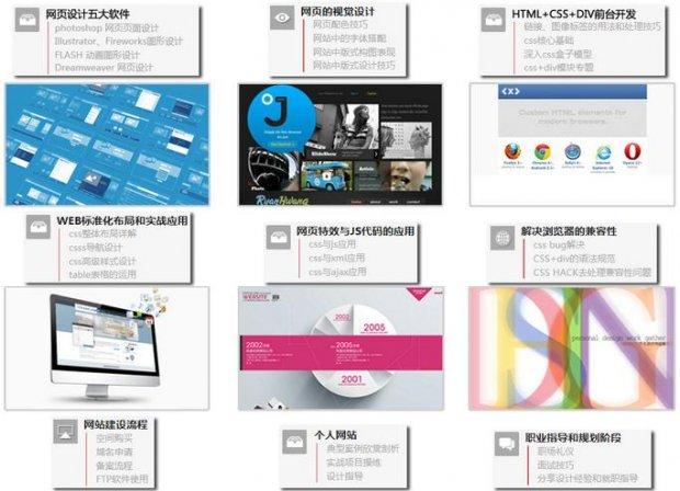 【杭州最好的学习网页设计的学校在哪?】