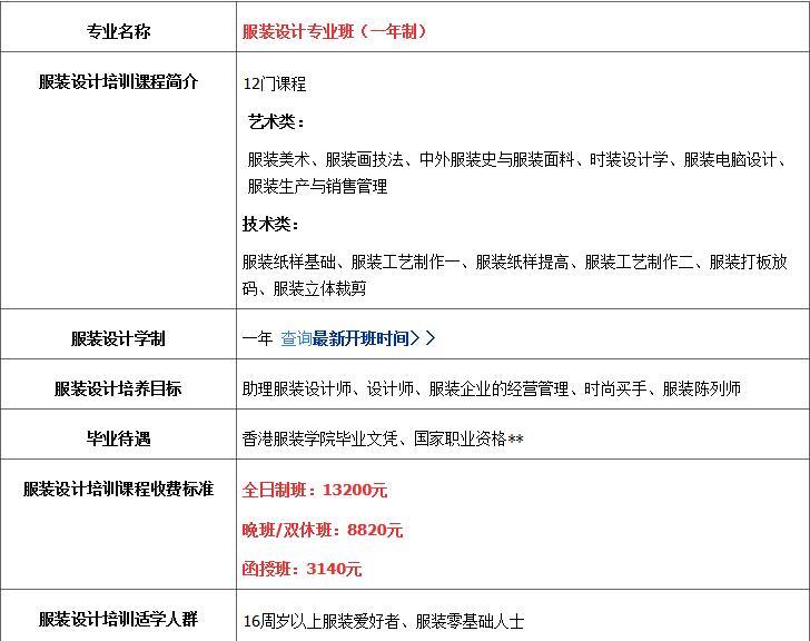 深圳哪个服装设计学校有学历班