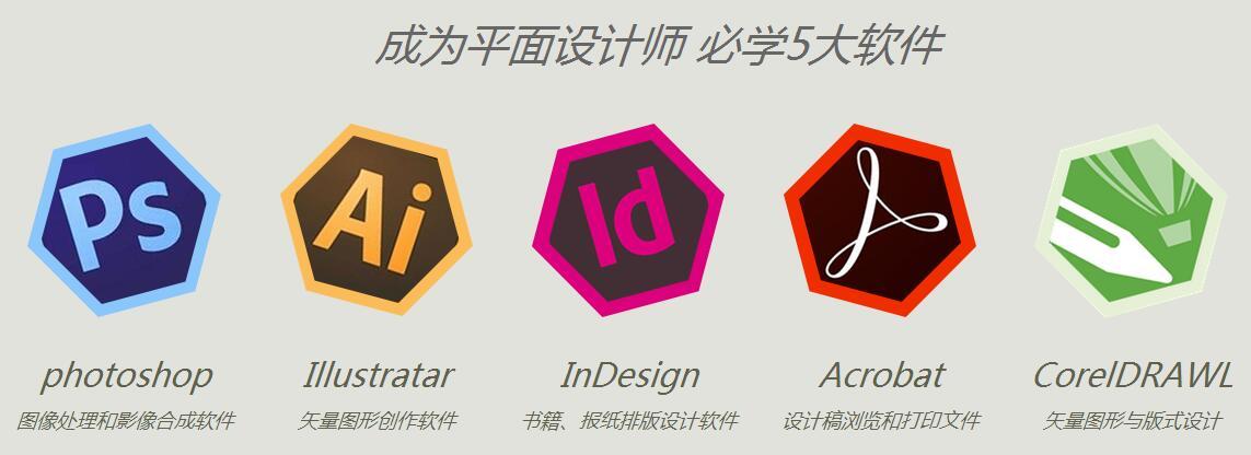 软件在平面广告,网页设计,ui设计以及室内设计等专业中的相关基础操