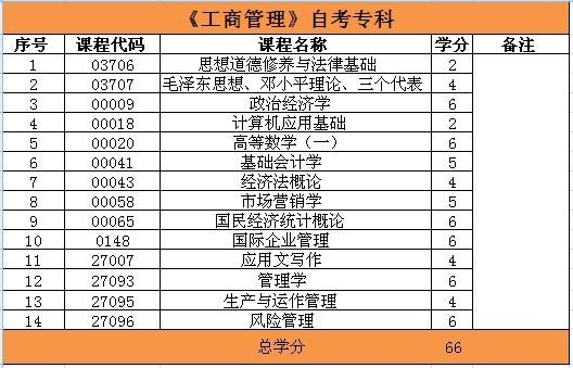 南京新世界教育