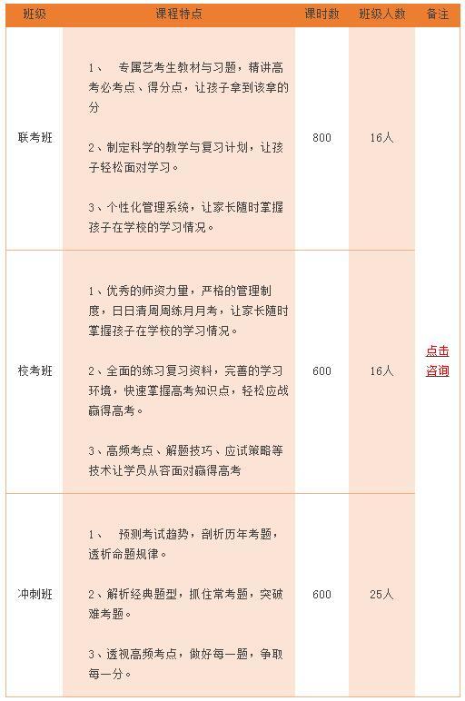 2018年江西壹品教育艺术生文化课 报名入口