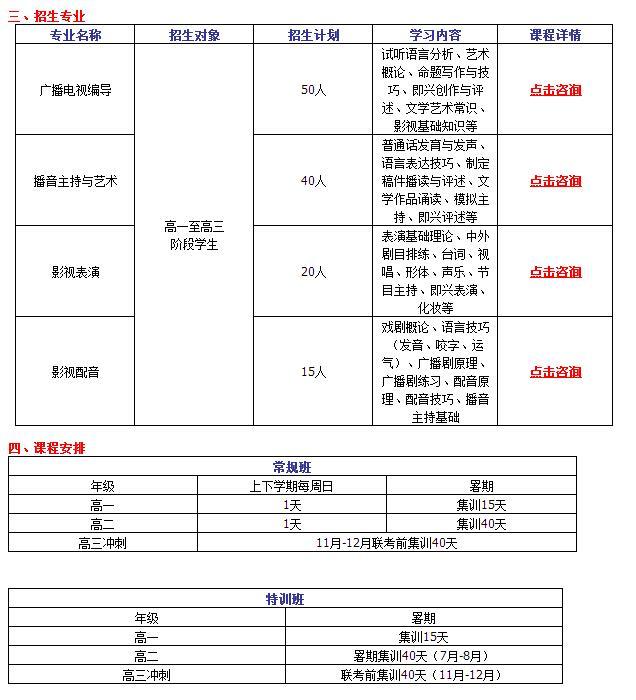 江西2018易传媒播音主持专业艺考集训班