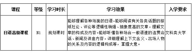 郑州语言家小语种培训学校