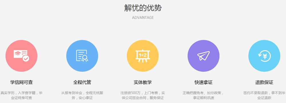 上海交通大学专升本什么时候报名?