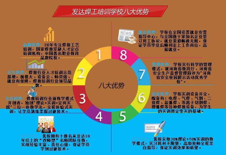郑州电焊培训学校