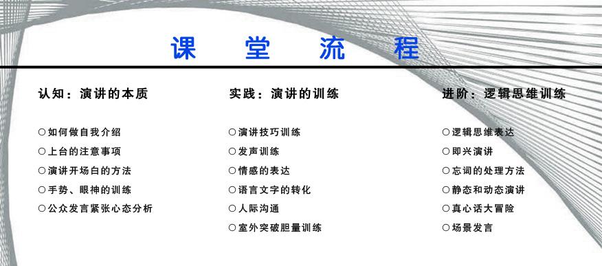 云南好的演讲培训机构是哪家