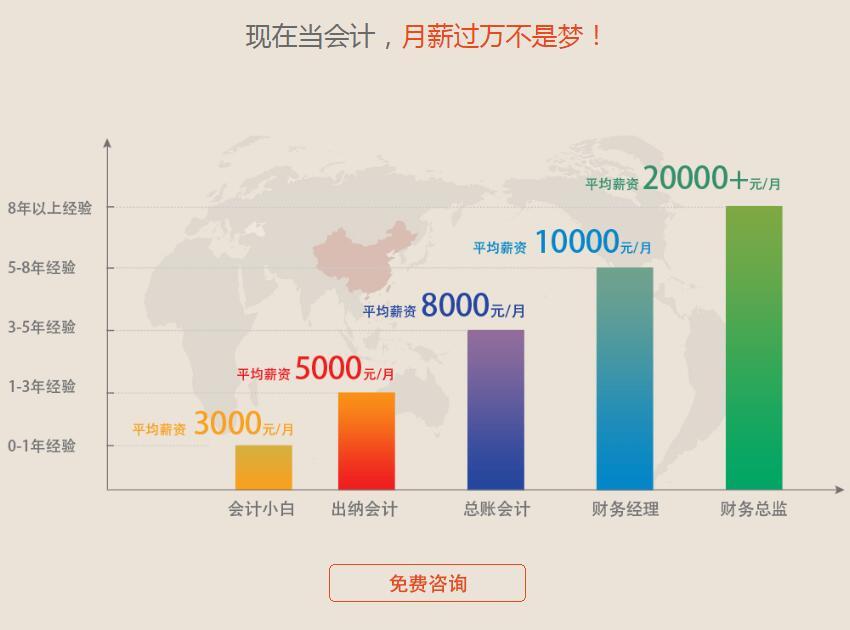 汉中会计工资一般多少钱