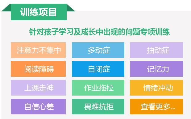 上海徐匯區兒童感統訓練中心一覽表